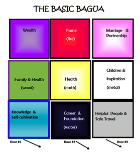 the basic bagua